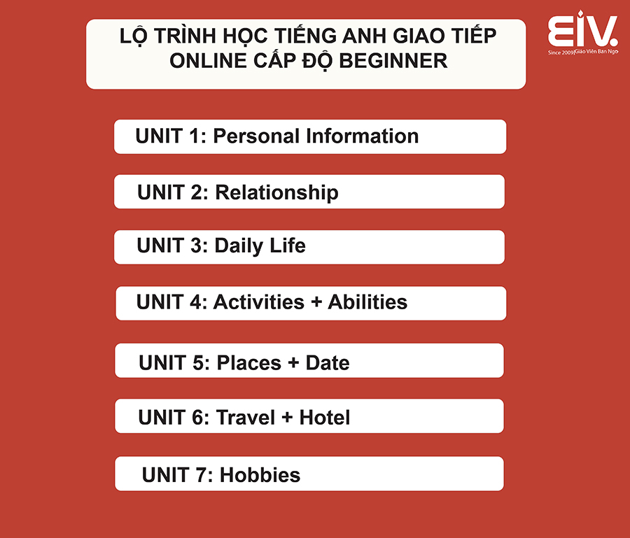 hoc tieng anh online giao tiep hang ngay