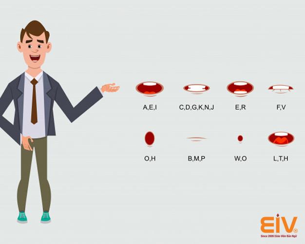 6lỗi phát âm tiếng Anh 90% người Việt thường mắc